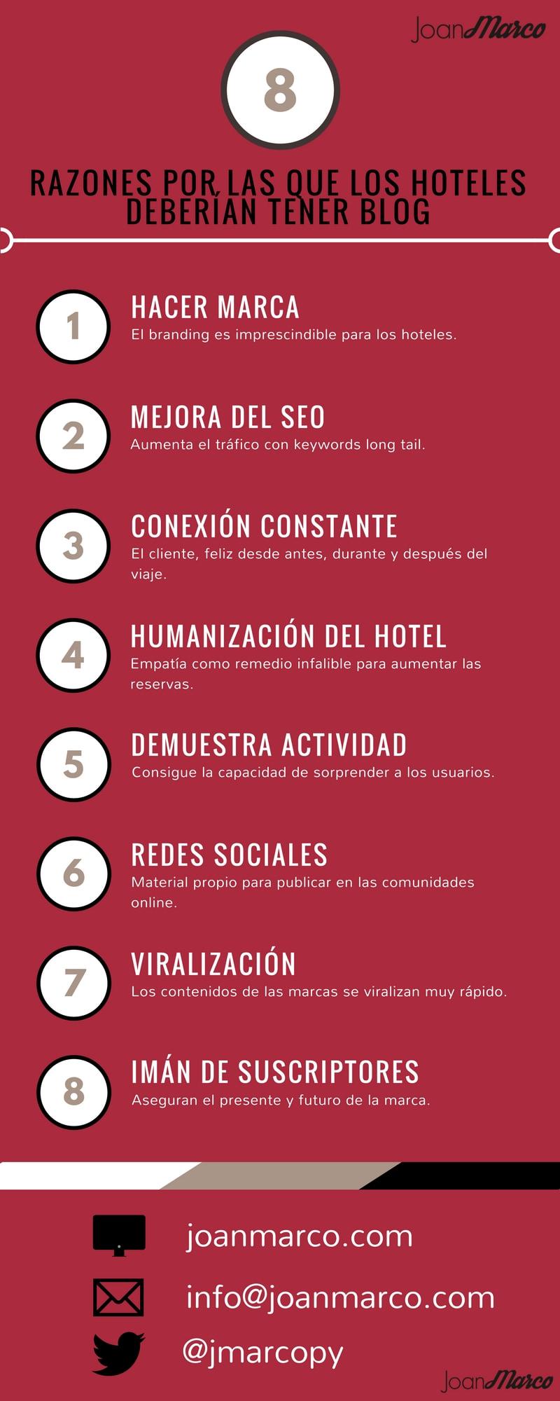 infografía - razones por las que los hoteles deberían tener un blog