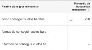 Volúmenes en AdWords