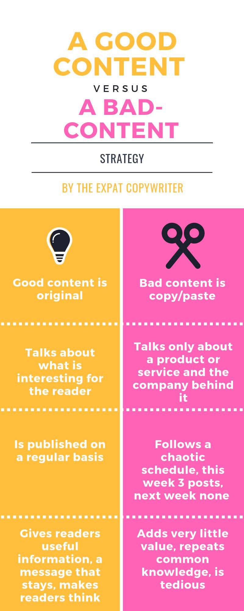 Buen contenido vs mal contenido