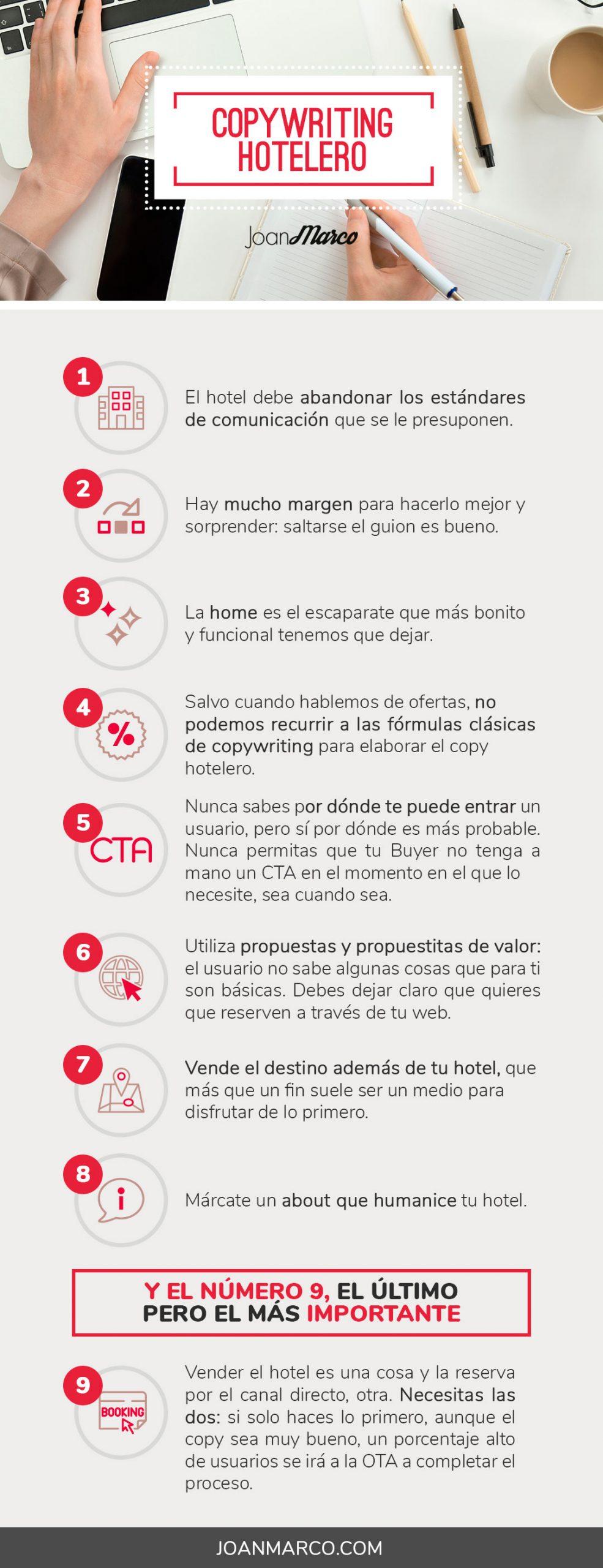 Infografía - Copywriting para hoteles